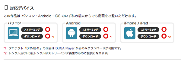 【DUGA】対応デバイス