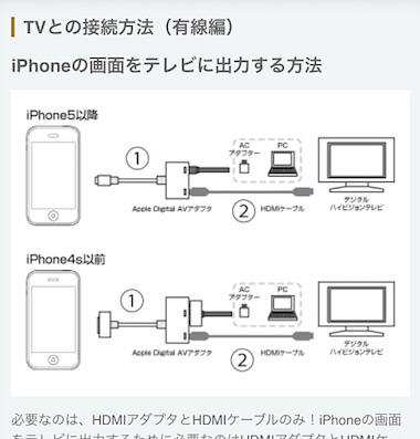 うんこたれとテレビとの接続方法
